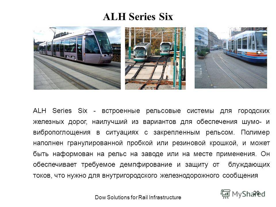 Качество заложено ALH Series Six - встроенные рельсовые системы для городских железных дорог, наилучший из вариантов для обеспечения шумо- и вибропоглощения в ситуациях с закрепленным рельсом. Полимер наполнен гранулированной пробкой или резиновой кр
