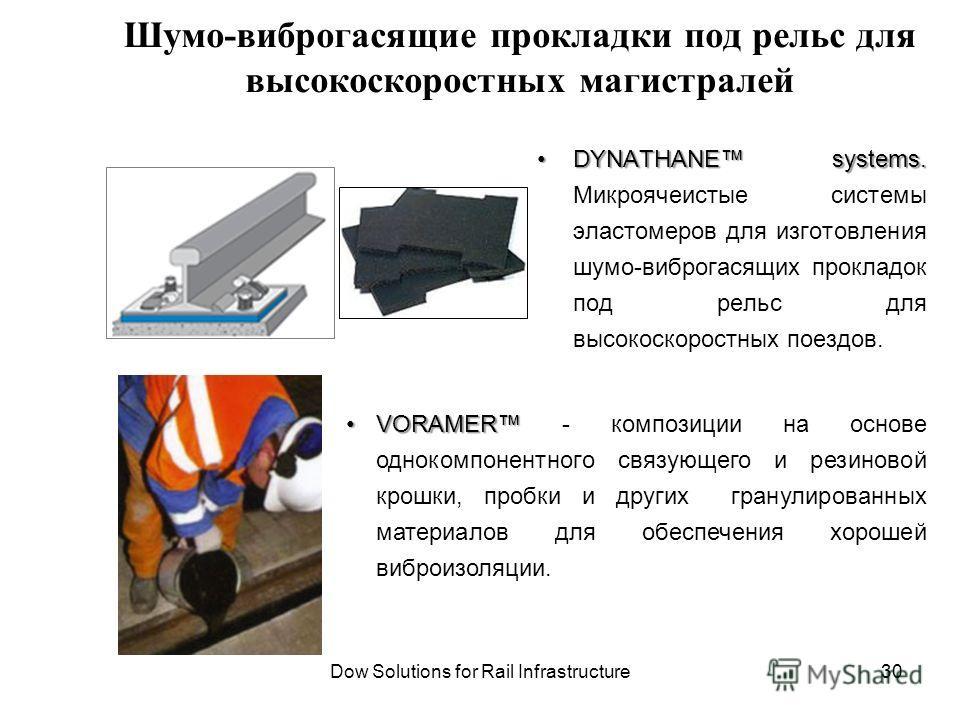 Dow Solutions for Rail Infrastructure Шумо-виброгасящие прокладки под рельс для высокоскоростных магистралей DYNATHANE systems.DYNATHANE systems. Микроячеистые системы эластомеров для изготовления шумо-виброгасящих прокладок под рельс для высокоскоро