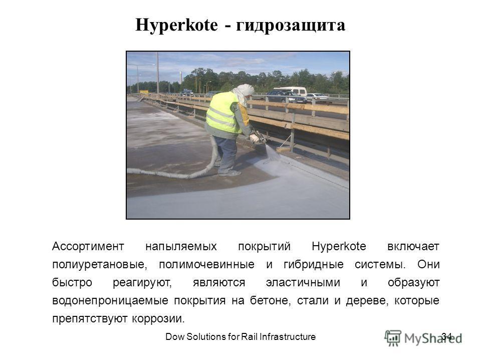 Dow Solutions for Rail Infrastructure Hyperkote - гидрозащита Ассортимент напыляемых покрытий Hyperkote включает полиуретановые, полимочевинные и гибридные системы. Они быстро реагируют, являются эластичными и образуют водонепроницаемые покрытия на б