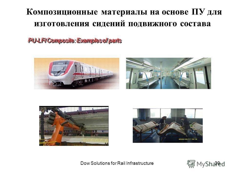 Dow Solutions for Rail Infrastructure Композиционные материалы на основе ПУ для изготовления сидений подвижного состава 39