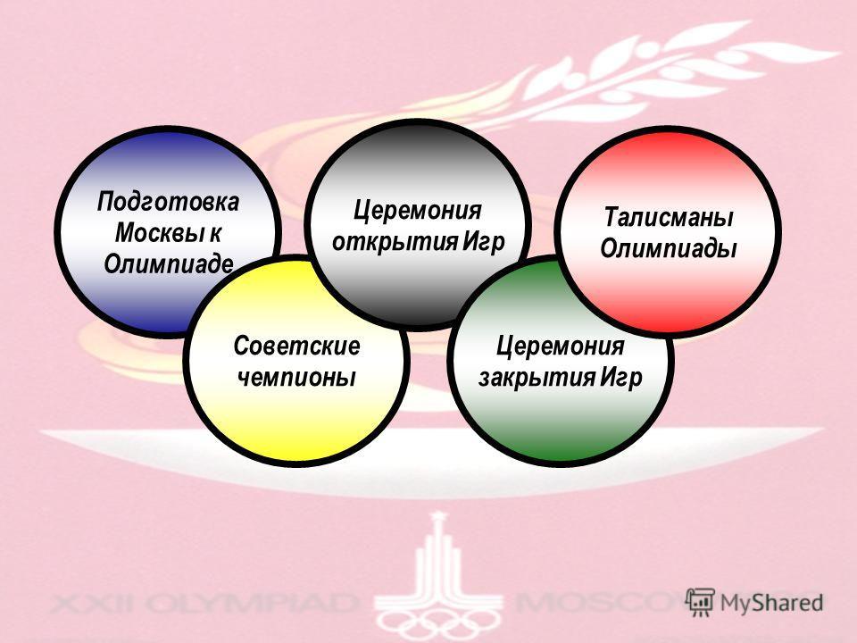 Подготовка Москвы к Олимпиаде Советские чемпионы Церемония открытия Игр Церемония закрытия Игр Талисманы Олимпиады