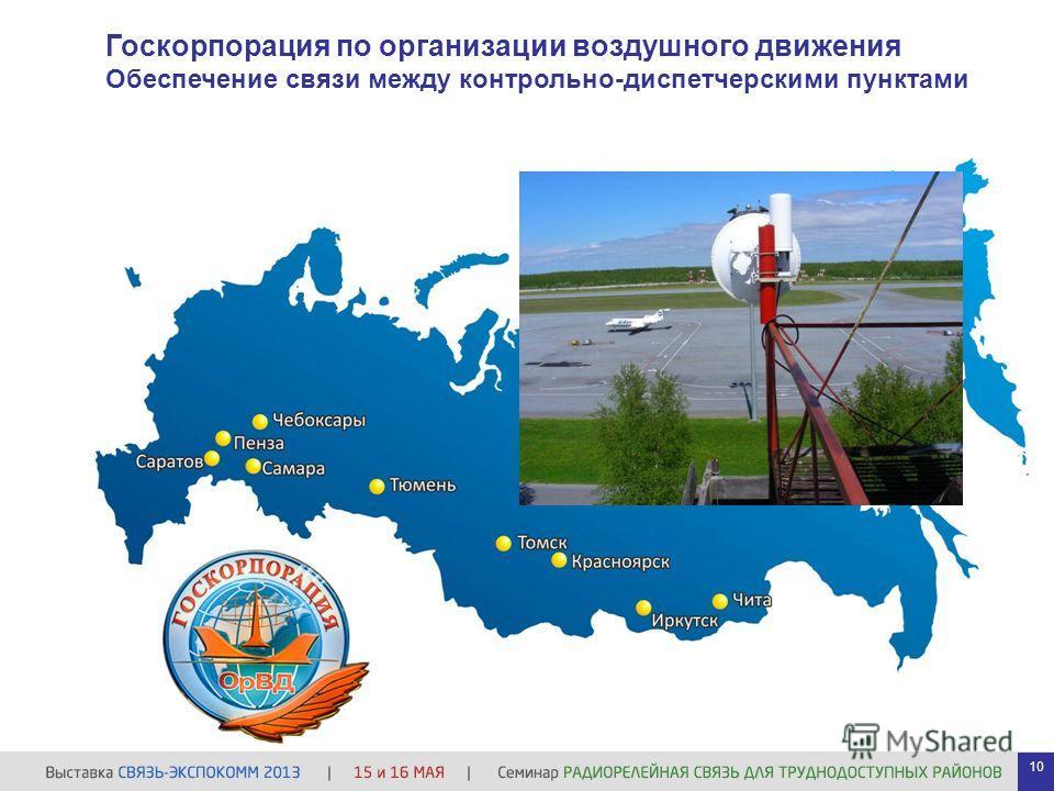 Госкорпорация по организации воздушного движения Обеспечение связи между контрольно-диспетчерскими пунктами 10