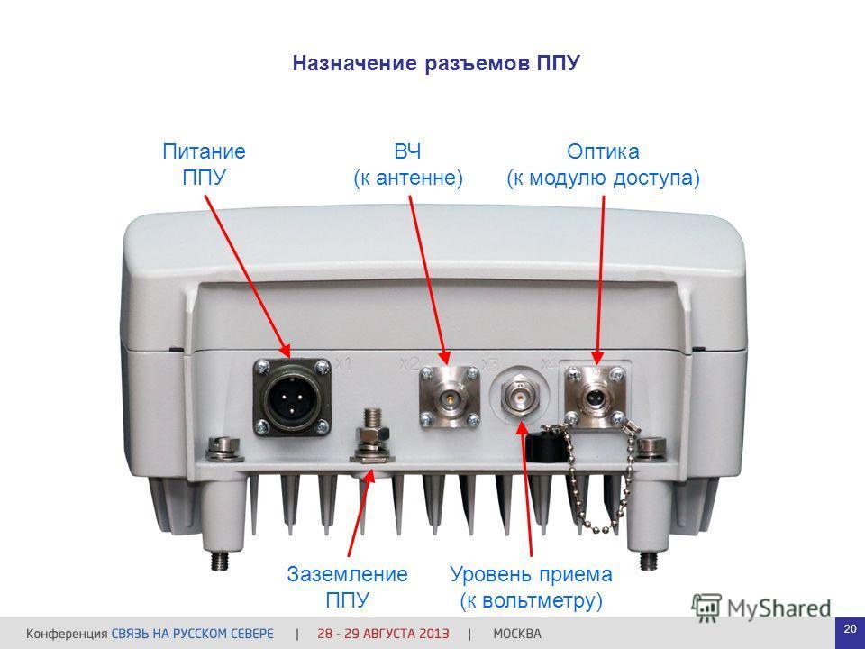 Назначение разъемов ППУ ВЧ (к антенне) Оптика (к модулю доступа) Питание ППУ Уровень приема (к вольтметру) Заземление ППУ 20