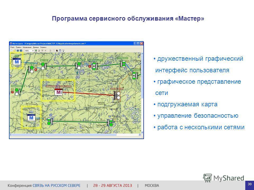 Программа сервисного обслуживания «Мастер» дружественный графический интерфейс пользователя графическое представление сети подгружаемая карта управление безопасностью работа с несколькими сетями 30