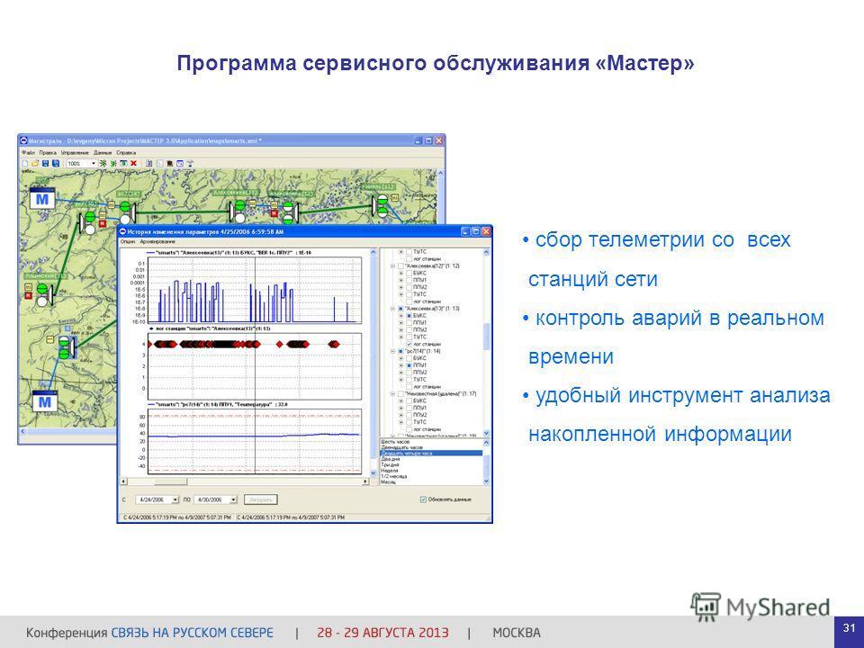 Программа сервисного обслуживания «Мастер» сбор телеметрии со всех станций сети контроль аварий в реальном времени удобный инструмент анализа накопленной информации 31