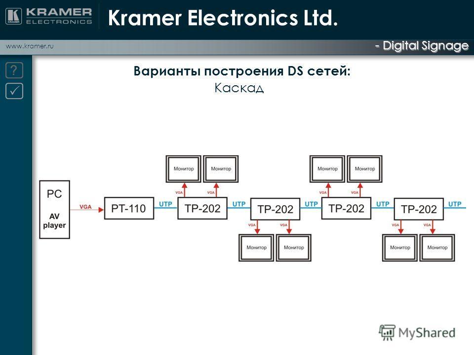 - Digital Signage www.kramer.ru Варианты построения DS сетей: Каскад Kramer Electronics Ltd.