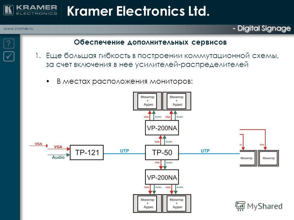 - Digital Signage www.kramer.ru В местах расположения мониторов: Обеспечение дополнительных сервисов Kramer Electronics Ltd. 1.Еще большая гибкость в построении коммутационной схемы, за счет включения в нее усилителей-распределителей