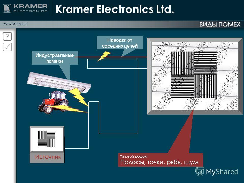 Приёмник Источник Типовой дефект: Полосы, точки, рябь, шум Наводки от соседних цепей Индустриальные помехи www.kramer.ru ВИДЫ ПОМЕХ Kramer Electronics Ltd.
