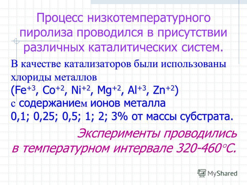 Процесс низкотемпературного пиролиза проводился в присутствии различных каталитических систем. В качестве катализаторов были использованы хлориды металлов (Fe +3, Co +2, Ni +2, Mg +2, Al +3, Zn +2 ) с содержание м ионов металла 0,1; 0,25; 0,5; 1; 2;