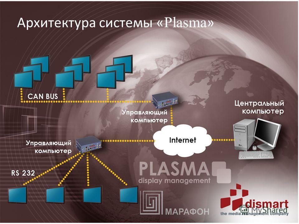 Архитектура системы « Plasma »