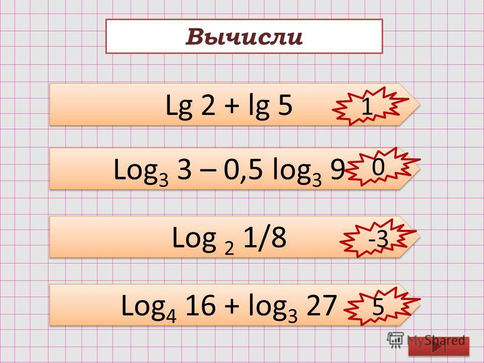 Вычисли Lg 2 + lg 5 Log 3 3 – 0,5 log 3 9 Log 2 1/8 Log 4 16 + log 3 27 1 0 -3 5
