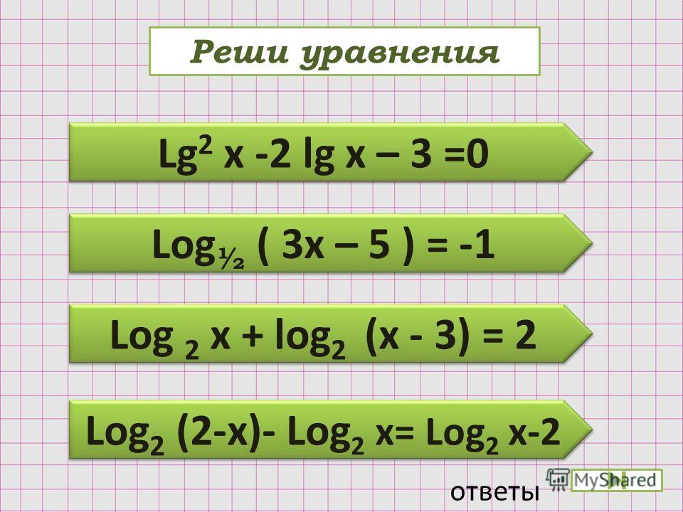 Реши уравнения Lg 2 x -2 lg x – 3 =0 Log ½ ( 3x – 5 ) = -1 Log 2 x + log 2 (x - 3) = 2 Log 2 (2-x)- Log 2 x= Log 2 x-2 ответы