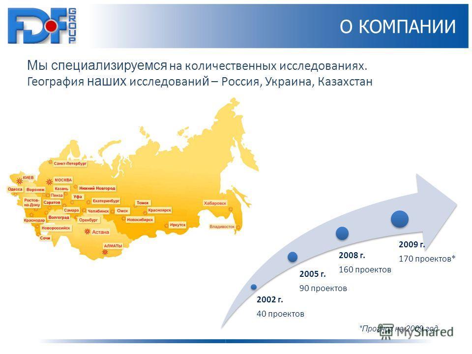 О КОМПАНИИ 2002 г. 40 проектов 2005 г. 90 проектов 2008 г. 160 проектов 2009 г. 170 проектов* Мы специализируемся на количественных исследованиях. География наших исследовани й – Россия, Украина, Казахстан *Прогноз на 2009 год