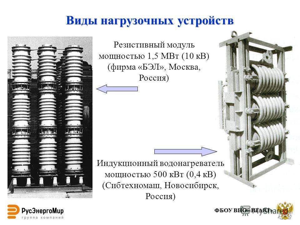 Виды нагрузочных устройств Резистивный модуль мощностью 1,5 МВт (10 кВ) (фирма «БЭЛ», Москва, Россия) Индукционный водонагреватель мощностью 500 кВт (0,4 кВ) (Сибтехномаш, Новосибирск, Россия) ФБОУ ВПО «НГАВТ» ФБОУ ВПО «НГАВТ»