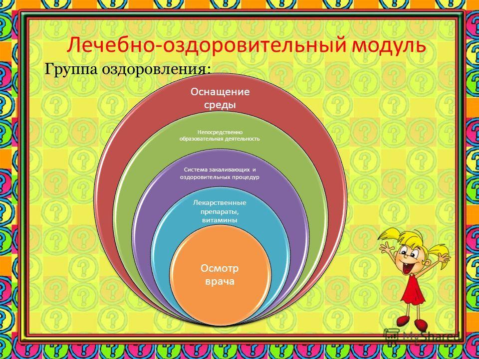 Группа оздоровления: Лечебно-оздоровительный модуль Оснащение среды Непосредственно образовательная деятельность Система закаливающих и оздоровительных процедур Лекарственные препараты, витамины Осмотр врача