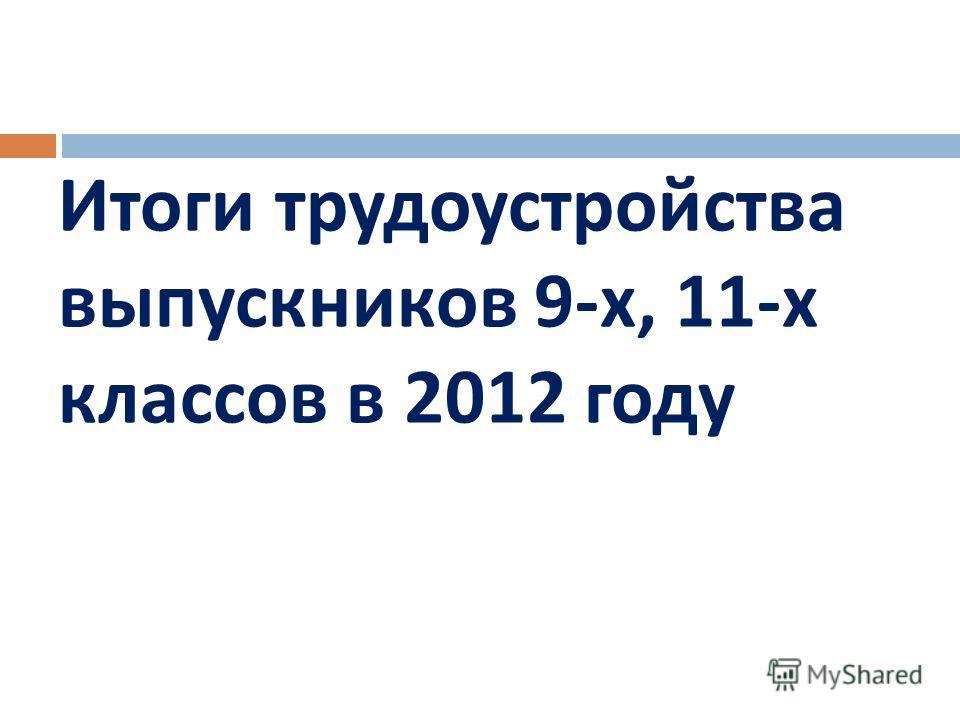 Итоги трудоустройства выпускников 9- х, 11- х классов в 2012 году