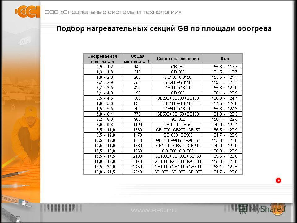 Подбор нагревательных секций GB по площади обогрева