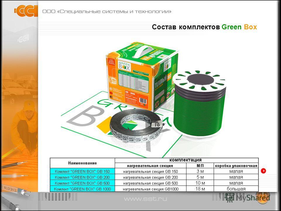 Состав комплектов Green Box