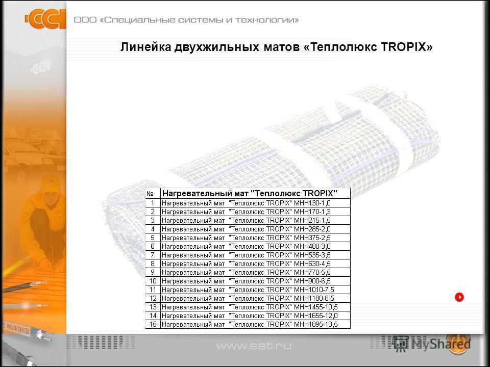 Линейка двухжильных матов «Теплолюкс TROPIX»
