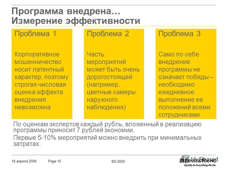 16 апреля 2009Page 15 SD-2009 Программа внедрена… Измерение эффективности По оценкам экспертов каждый рубль, вложенный в реализацию программы приносит 7 рублей экономии. Первые 5-10% мероприятий можно внедрить при минимальных затратах. Проблема 1 Кор