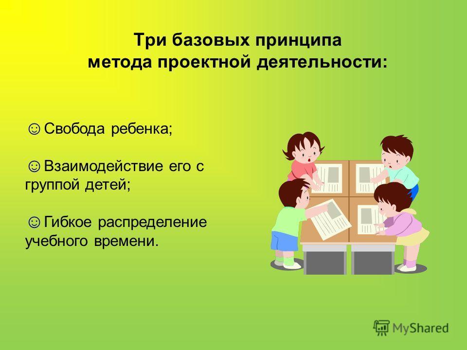 Три базовых принципа метода проектной деятельности: Свобода ребенка; Взаимодействие его с группой детей; Гибкое распределение учебного времени.