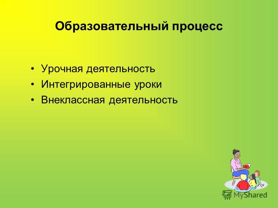 Образовательный процесс Урочная деятельность Интегрированные уроки Внеклассная деятельность