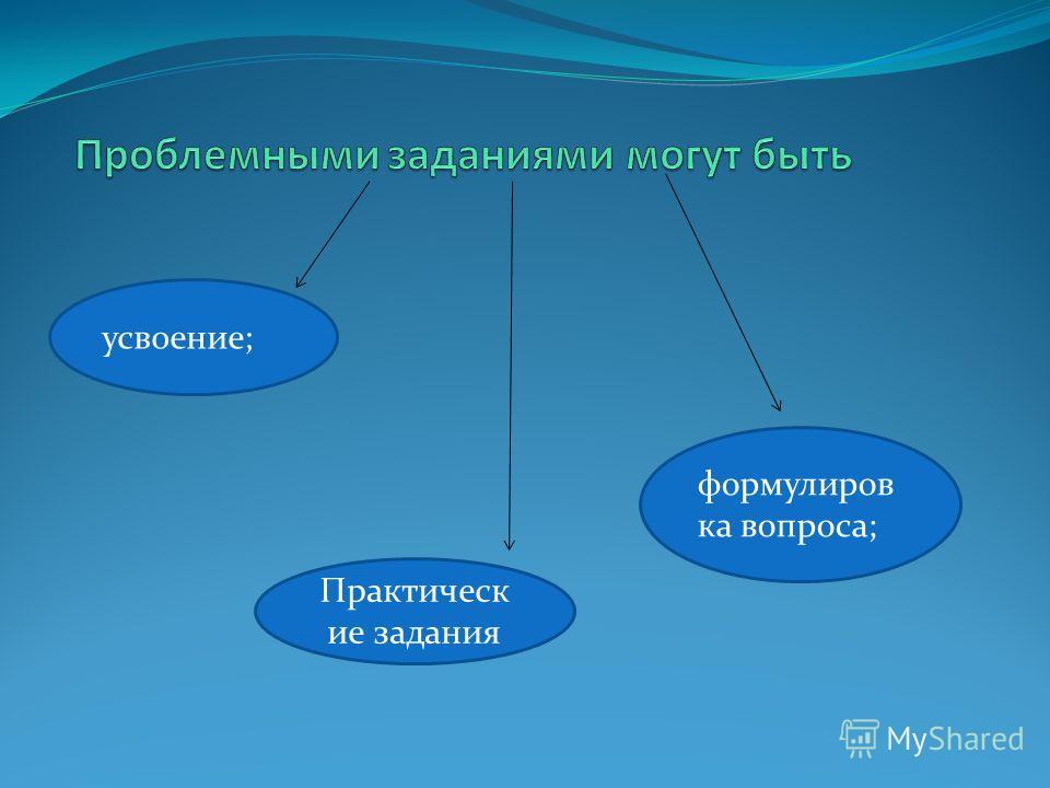 усвоение; формулиров ка вопроса; Практическ ие задания