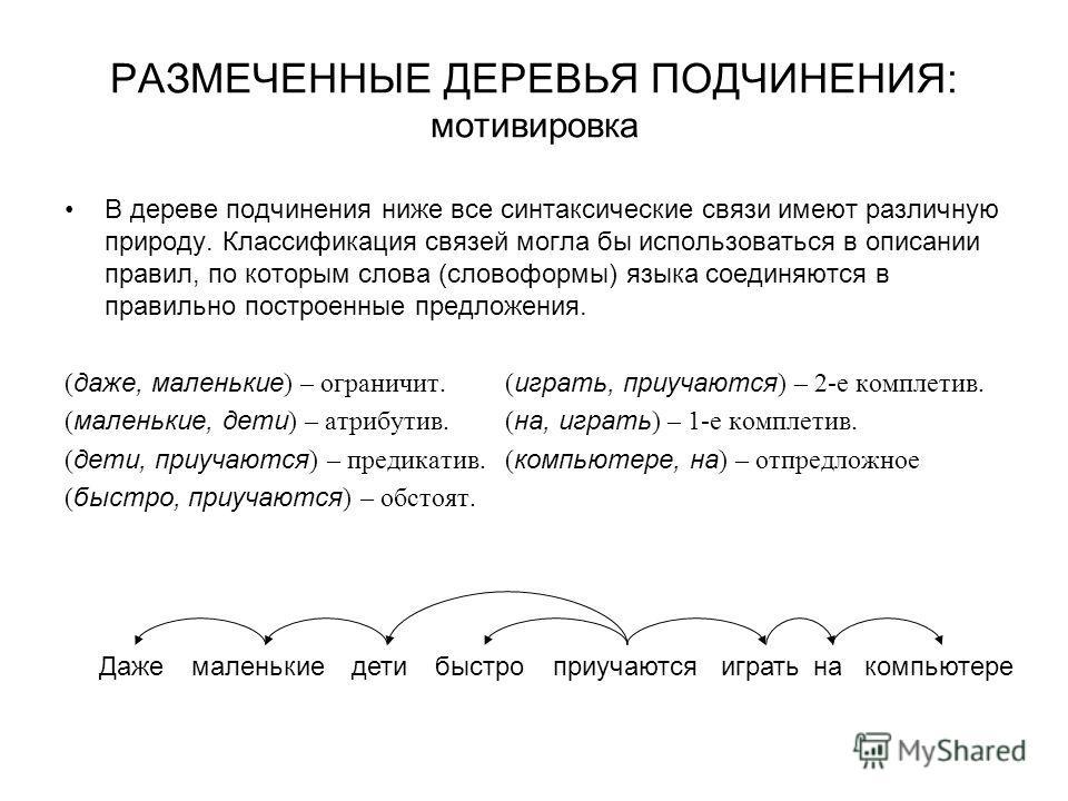РАЗМЕЧЕННЫЕ ДЕРЕВЬЯ ПОДЧИНЕНИЯ: мотивировка В дереве подчинения ниже все синтаксические связи имеют различную природу. Классификация связей могла бы использоваться в описании правил, по которым слова (словоформы) языка соединяются в правильно построе