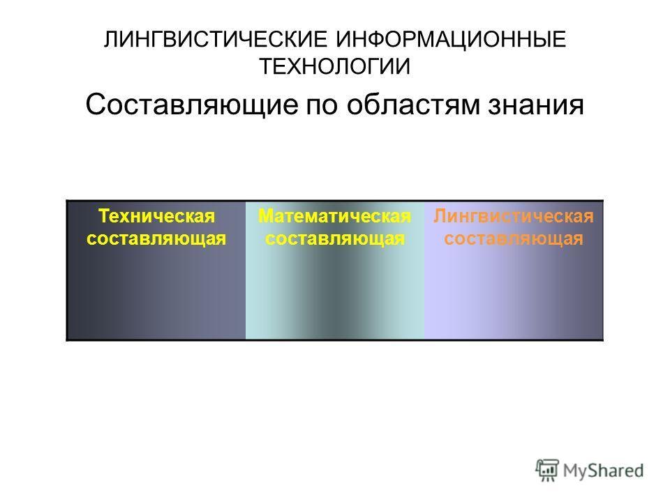 ЛИНГВИСТИЧЕСКИЕ ИНФОРМАЦИОННЫЕ ТЕХНОЛОГИИ Составляющие по областям знания Техническая составляющая Математическая составляющая Лингвистическая составляющая