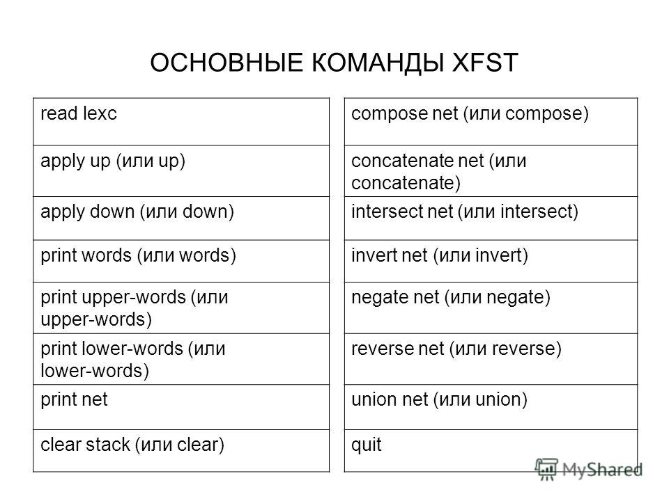 ОСНОВНЫЕ КОМАНДЫ XFST read lexccompose net (или compose) apply up (или up)concatenate net (или concatenate) apply down (или down)intersect net (или intersect) print words (или words)invert net (или invert) print upper-words (или upper-words) negate n