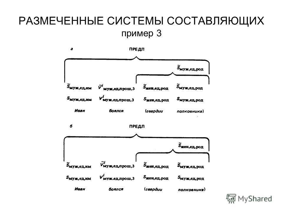 РАЗМЕЧЕННЫЕ СИСТЕМЫ СОСТАВЛЯЮЩИХ пример 3