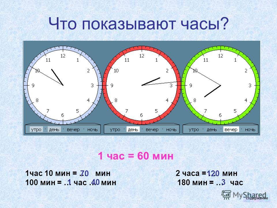 Что показывают часы? 1 час = 60 мин 1час 10 мин = … мин 2 часа = … мин 100 мин = … час … мин 180 мин = … час 140 70120 3 содержание
