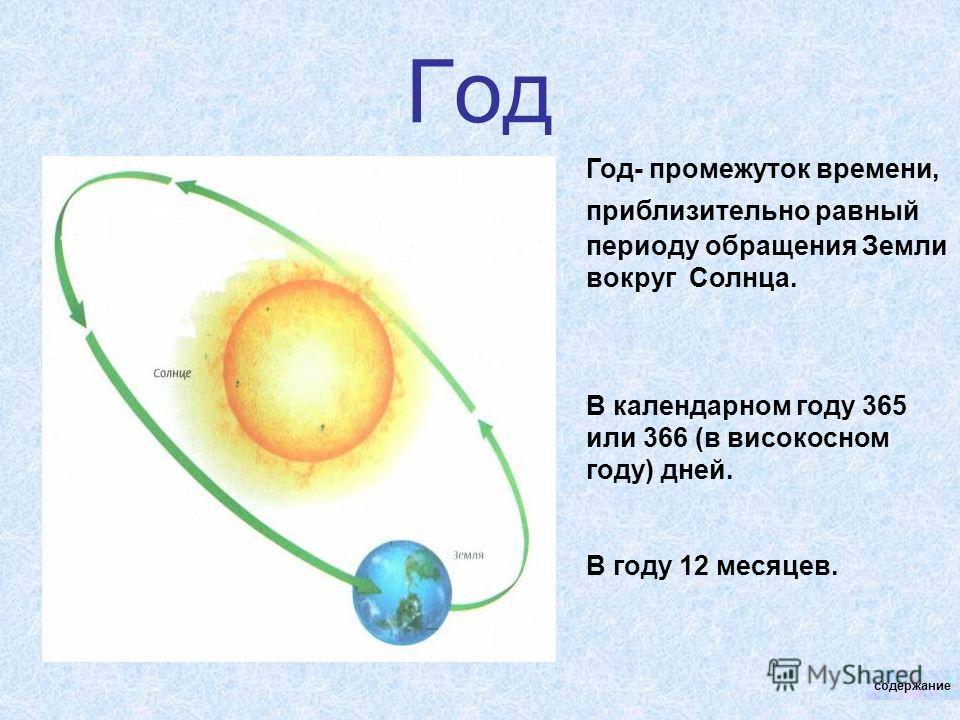 Год Год- промежуток времени, приблизительно равный периоду обращения Земли вокруг Солнца. В календарном году 365 или 366 (в високосном году) дней. В году 12 месяцев. содержание