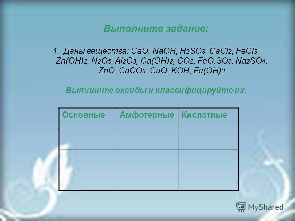 Выполните задание: 1.Даны вещества: CaO, NaOH, H 2 SO 3, CaCl 2, FeCl 3, Zn(OH) 2, N 2 O 5, Al 2 O 3, Ca(OH) 2, CO 2, FeO,SO 3, Na 2 SO 4, ZnO, CaCO 3, CuO, KOH, Fe(OH) 3 Выпишите оксиды и классифицируйте их. ОсновныеАмфотерныеКислотные