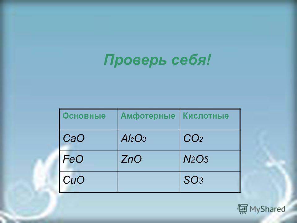 Проверь себя! ОсновныеАмфотерныеКислотные CaOAl 2 O 3 CO 2 FeOZnON2O5N2O5 CuOSO 3