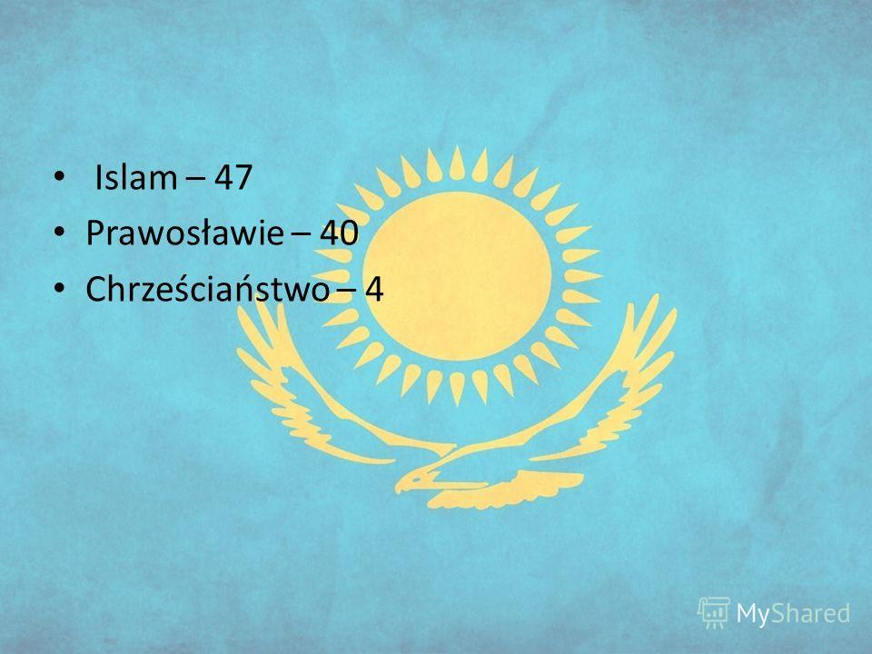 Islam – 47 Prawosławie – 40 Chrześciaństwo – 4