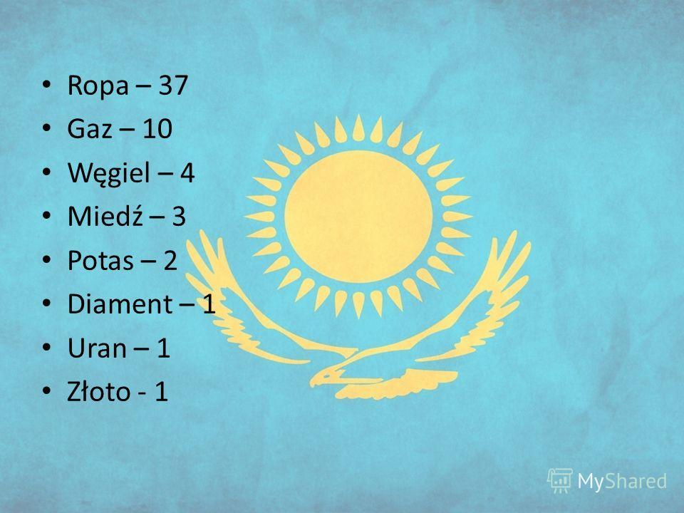 Ropa – 37 Gaz – 10 Węgiel – 4 Miedź – 3 Potas – 2 Diament – 1 Uran – 1 Złoto - 1