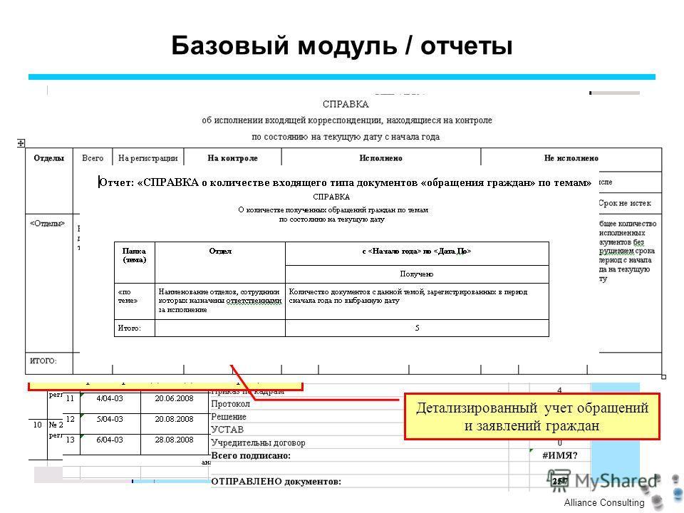 Alliance Consulting Базовый модуль / отчеты Отчет по входящему письму, на котором проведена демонстрация Детализированный учет обращений и заявлений граждан
