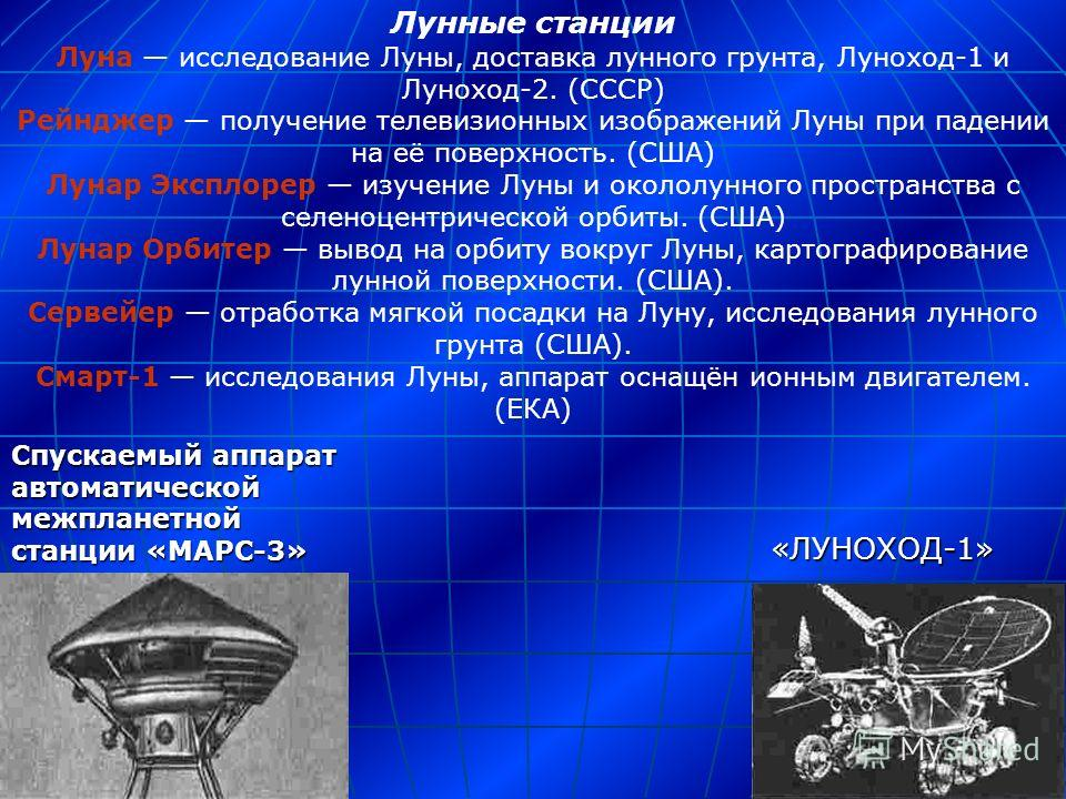 Лунные станции Луна исследование Луны, доставка лунного грунта, Луноход-1 и Луноход-2. (СССР) Рейнджер получение телевизионных изображений Луны при падении на её поверхность. (США) Лунар Эксплорер изучение Луны и окололунного пространства с селеноцен