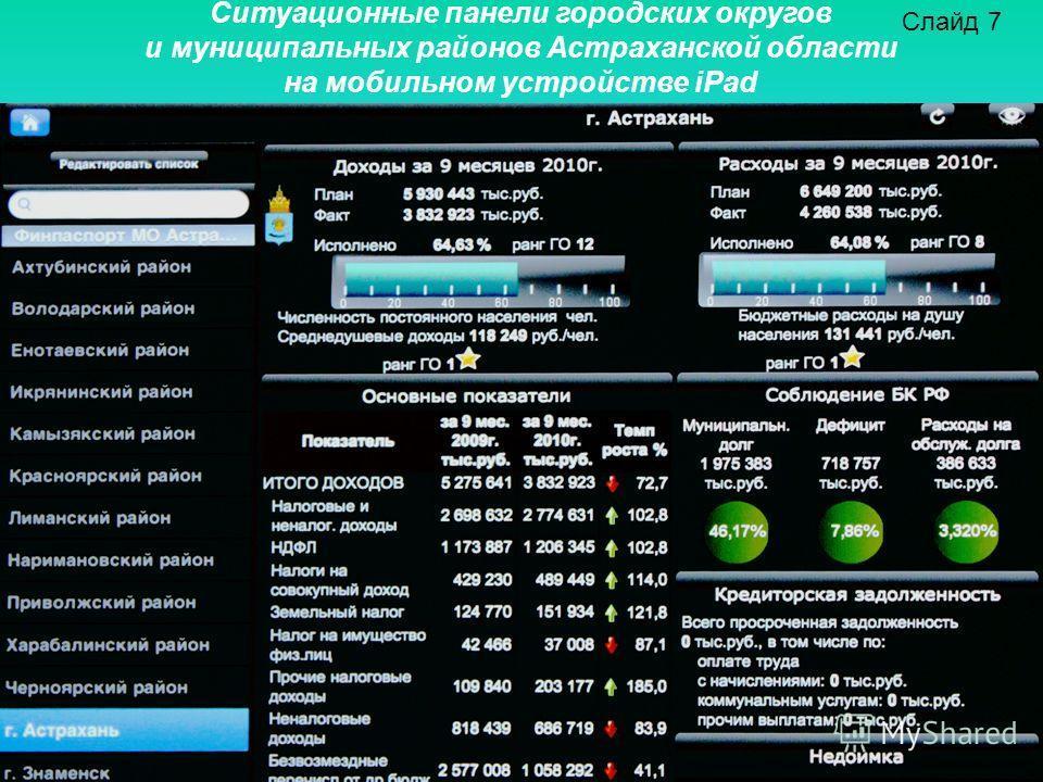 Слайд 7 Ситуационные панели городских округов и муниципальных районов Астраханской области на мобильном устройстве iPad