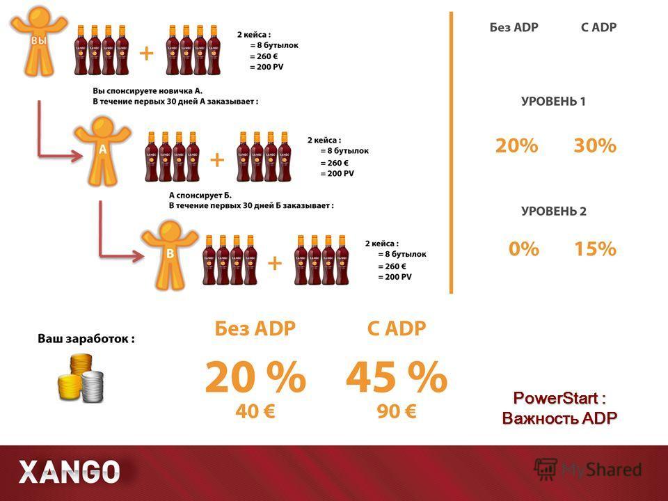 PowerStart : Важность ADP