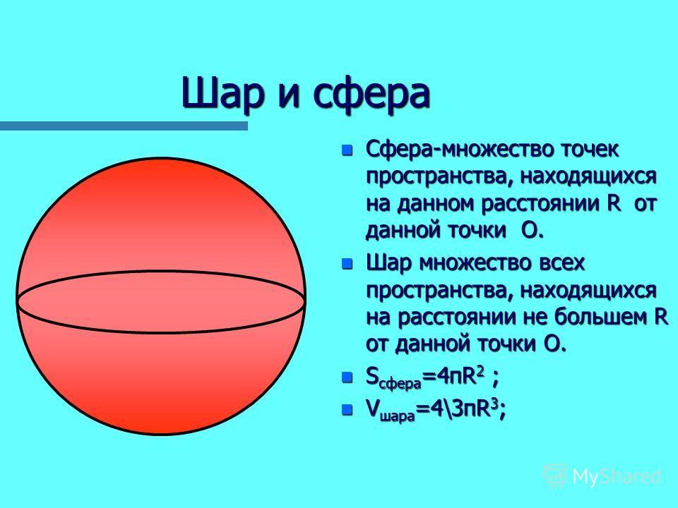 Шар и сфера n Сфера-множество точек пространства, находящихся на данном расстоянии R от данной точки О. n Шар множество всех пространства, находящихся на расстоянии не большем R от данной точки О. n S сфера =4пR 2 ; n V шара =4\3пR 3 ;