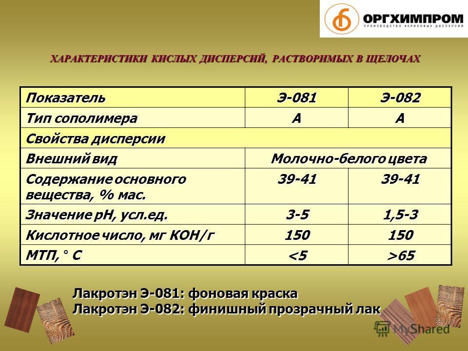 ХАРАКТЕРИСТИКИ КИСЛЫХ ДИСПЕРСИЙ, РАСТВОРИМЫХ В ЩЕЛОЧАХ ПоказательЭ-081Э-082 Тип сополимера АА Свойства дисперсии Внешний вид Молочно-белого цвета Содержание основного вещества, % мас. 39-4139-41 Значение рН, усл.ед. 3-51,5-3 Кислотное число, мг КОН/г