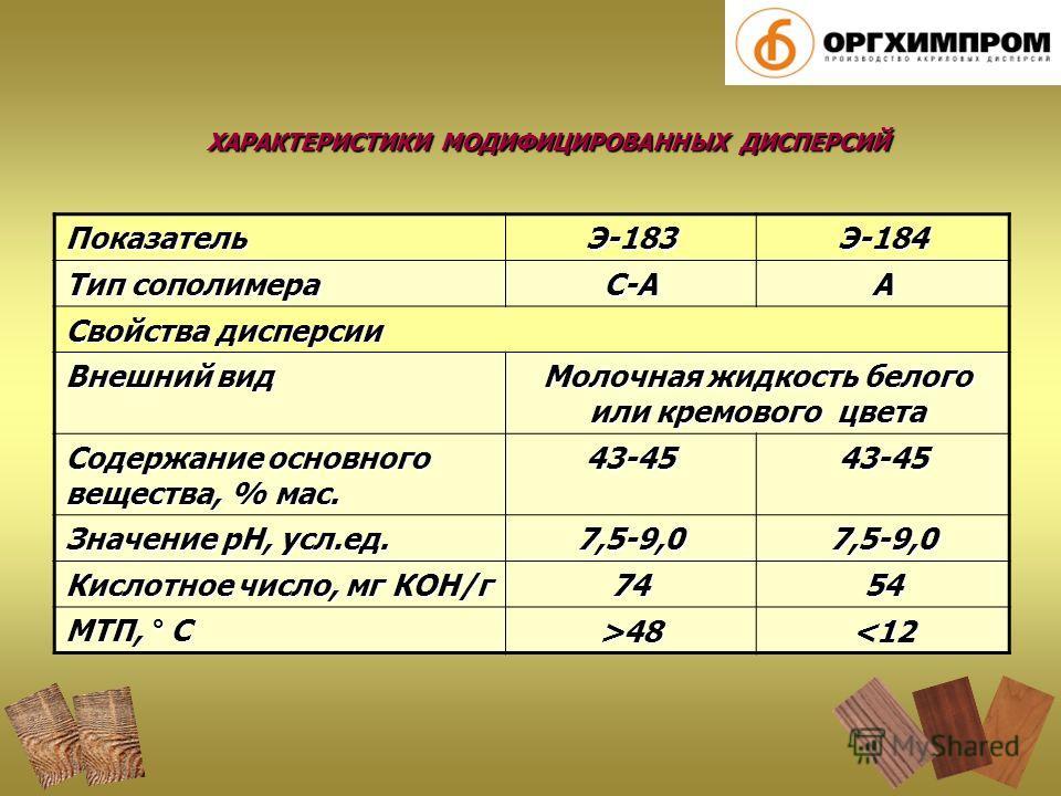 ПоказательЭ-183Э-184 Тип сополимера С-АА Свойства дисперсии Внешний вид Молочная жидкость белого или кремового цвета Содержание основного вещества, % мас. 43-4543-45 Значение рН, усл.ед. 7,5-9,07,5-9,0 Кислотное число, мг КОН/г 7454 МТП, ° С >48