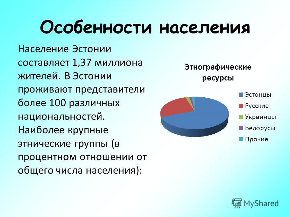Особенности населения Население Эстонии составляет 1,37 миллиона жителей. В Эстонии проживают представители более 100 различных национальностей. Наиболее крупные этнические группы (в процентном отношении от общего числа населения):