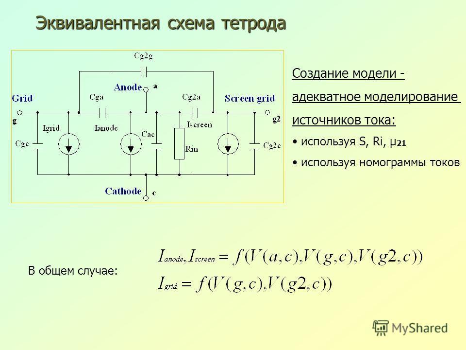 Эквивалентная схема тетрода В общем случае: Создание модели - адекватное моделирование источников тока: используя S, Ri, µ 21 используя номограммы токов