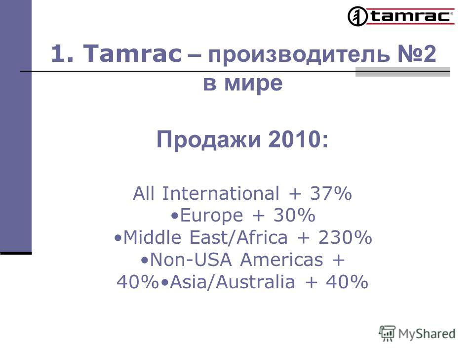 1. Tamrac – производитель 2 в мире Продажи 2010: All International + 37% Europe + 30% Middle East/Africa + 230% Non-USA Americas + 40%Asia/Australia + 40%