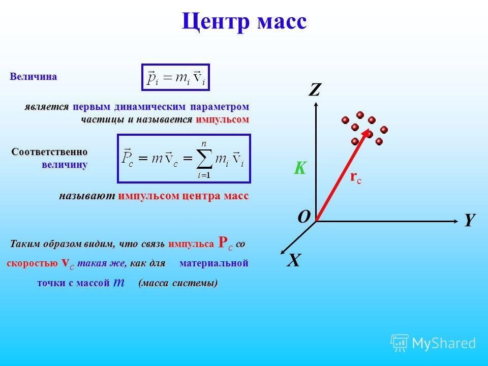 Центр масс является первым динамическим параметром частицы и называется импульсом Величина называют импульсом центра масс Соответственно величину X Y Z K O rcrc Таким образом видим, что связь импульса P c со скоростью v c такая же, как для м материал