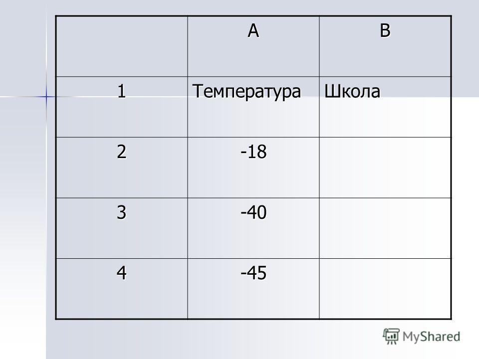 АВ 1ТемператураШкола 2-18 3-40 4-45