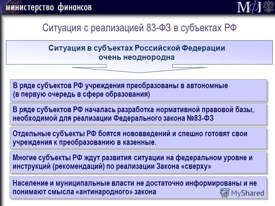 Ситуация в субъектах Российской Федерации очень неоднородна Ситуация с реализацией 83-ФЗ в субъектах РФ В ряде субъектов РФ учреждения преобразованы в автономные (в первую очередь в сфере образования) В ряде субъектов РФ учреждения преобразованы в ав